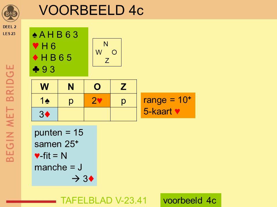 VOORBEELD 4c N W O Z WNOZ 1♠p2♥2♥p 3♦3♦ range = 10 + 5-kaart ♥ TAFELBLAD V-23.41 punten = 15 samen 25 + ♥-fit = N manche = J  3♦ ♠ A H B 6 3 ♥ H 6 ♦ H B 6 5 ♣ 9 3 voorbeeld 4c DEEL 2 LES 23