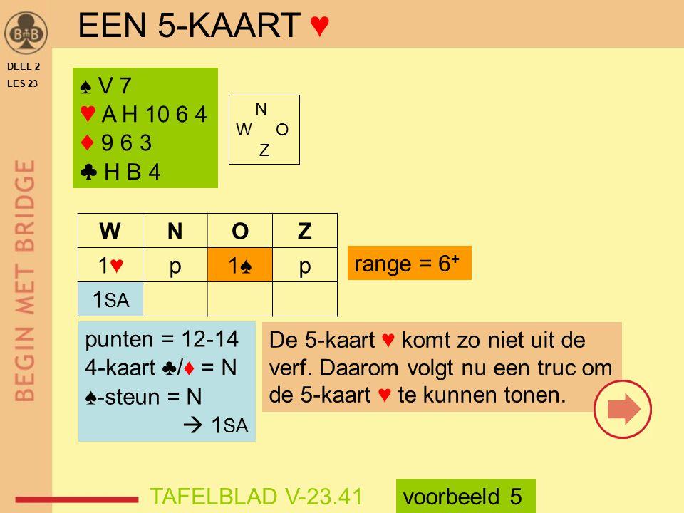♠ V 7 ♥ A H 10 6 4 ♦ 9 6 3 ♣ H B 4 N W O Z WNOZ 1♥1♥p1♠p 1 SA range = 6 + TAFELBLAD V-23.41 EEN 5-KAART ♥ punten = 12-14 4-kaart ♣/♦ = N ♠-steun = N  1 SA De 5-kaart ♥ komt zo niet uit de verf.