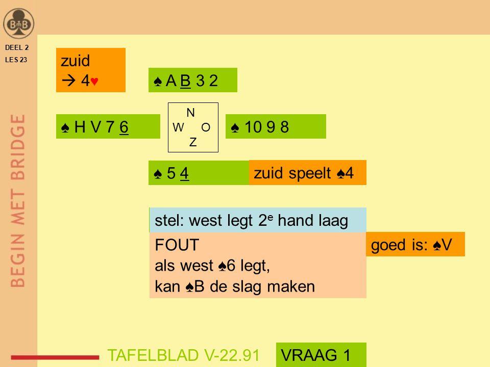 DEEL 2 LES 23 ♠ H V 7 6♠ 10 9 8 ♠ 5 4 ♠ A B 3 2 N W O Z FOUT als west ♠6 legt, kan ♠B de slag maken zuid  4 ♥ TAFELBLAD V-22.91 zuid speelt ♠4 welke kaart speelt west?stel: west legt 2 e hand laag VRAAG 1 goed is: ♠V