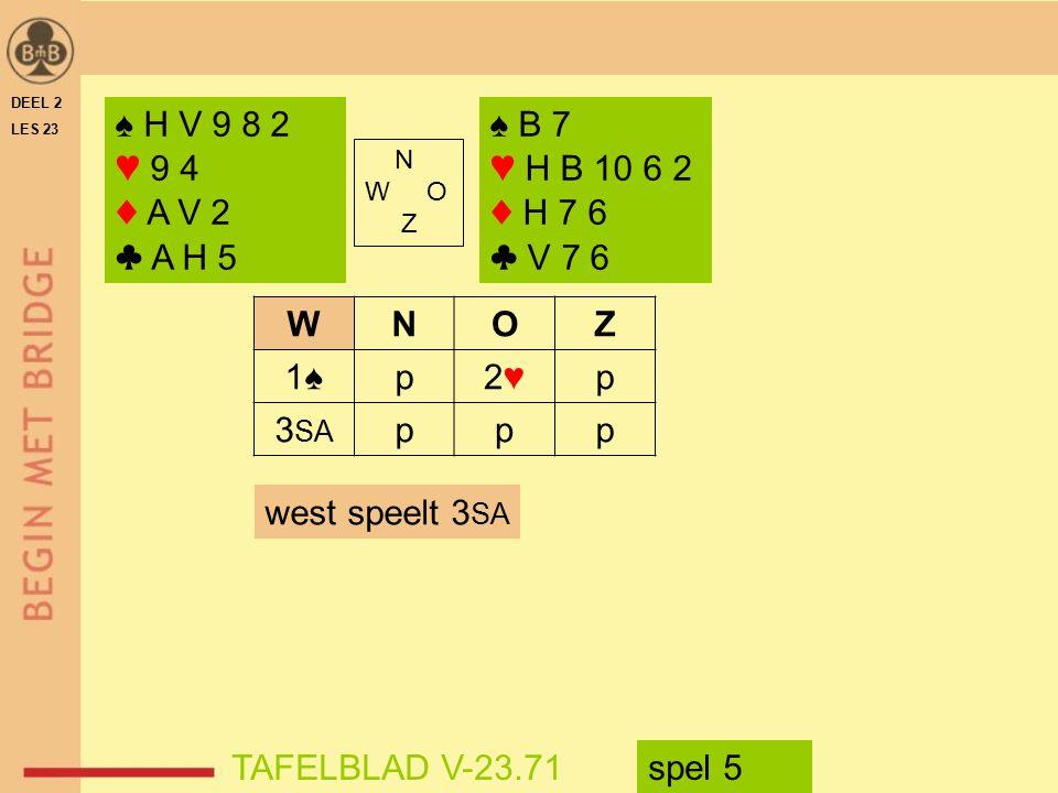 N W O Z TAFELBLAD V-23.71 west speelt 3 SA ♠ H V 9 8 2 ♥ 9 4 ♦ A V 2 ♣ A H 5 ♠ B 7 ♥ H B 10 6 2 ♦ H 7 6 ♣ V 7 6 spel 5 WNOZ 1♠1♠p2♥2♥p 3 SA ppp DEEL 2 LES 23