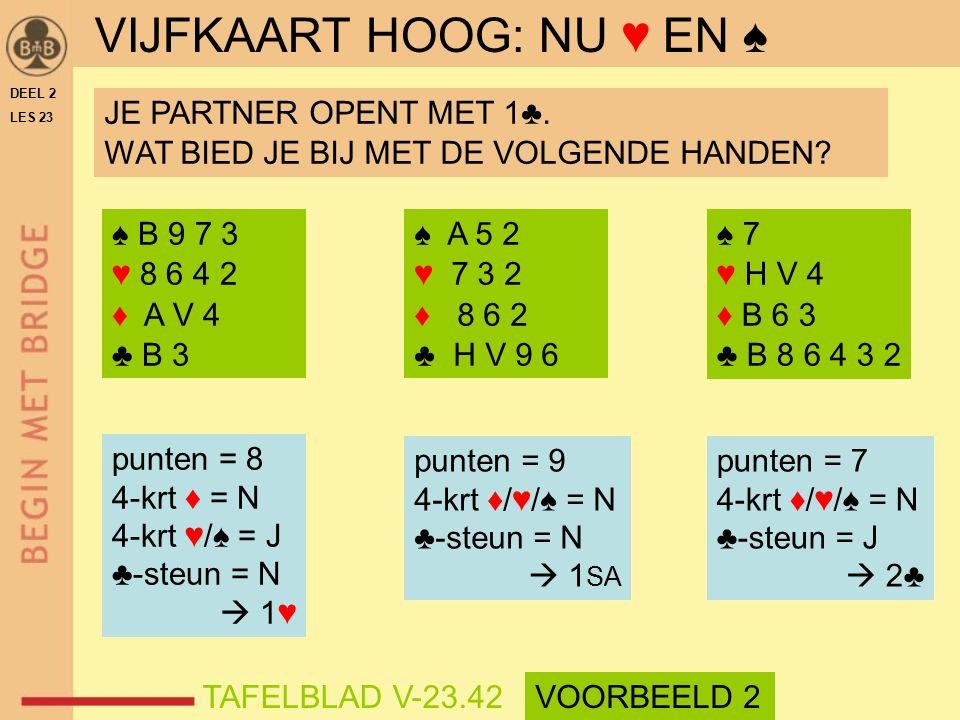 ♠ B 9 7 3 ♥ 8 6 4 2 ♦ A V 4 ♣ B 3 ♠ A 5 2 ♥ 7 3 2 ♦ 8 6 2 ♣ H V 9 6 VOORBEELD 2 JE PARTNER OPENT MET 1♣.