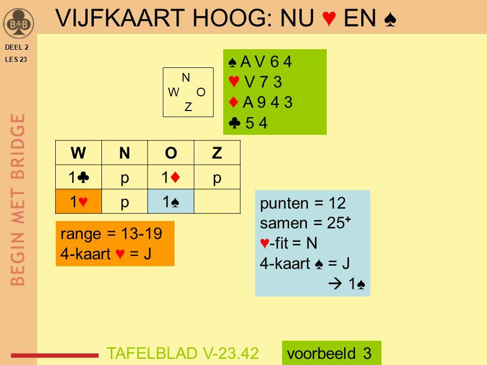 VIJFKAART HOOG: NU ♥ EN ♠ N W O Z WNOZ 1♣1♣p1♦1♦p 1♥1♥p1♠1♠ punten = 12 samen = 25 + ♥-fit = N 4-kaart ♠ = J  1♠ TAFELBLAD V-23.42voorbeeld 3 ♠ A V 6 4 ♥ V 7 3 ♦ A 9 4 3 ♣ 5 4 range = 13-19 4-kaart ♥ = J DEEL 2 LES 23
