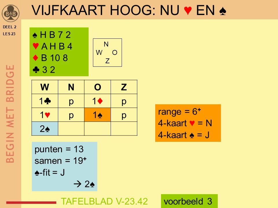 VIJFKAART HOOG: NU ♥ EN ♠ N W O Z WNOZ 1♣1♣p1♦1♦p 1♥1♥p1♠1♠p 2♠2♠ range = 6 + 4-kaart ♥ = N 4-kaart ♠ = J TAFELBLAD V-23.42voorbeeld 3 ♠ H B 7 2 ♥ A H B 4 ♦ B 10 8 ♣ 3 2 punten = 13 samen = 19 + ♠-fit = J  2♠ DEEL 2 LES 23