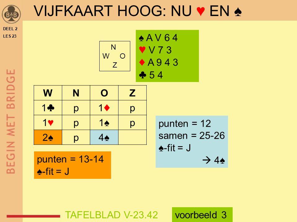 VIJFKAART HOOG: NU ♥ EN ♠ N W O Z WNOZ 1♣1♣p1♦1♦p 1♥1♥p1♠1♠p 2♠2♠p4♠4♠ TAFELBLAD V-23.42voorbeeld 3 punten = 13-14 ♠-fit = J ♠ A V 6 4 ♥ V 7 3 ♦ A 9 4 3 ♣ 5 4 punten = 12 samen = 25-26 ♠-fit = J  4♠ DEEL 2 LES 23