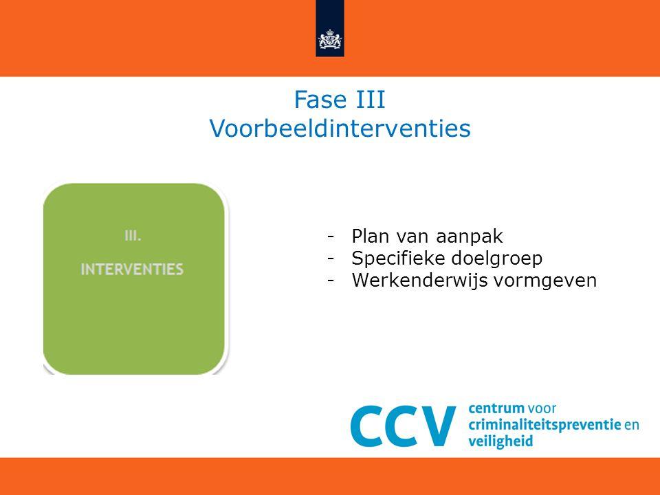 Fase III Voorbeeldinterventies -Plan van aanpak -Specifieke doelgroep -Werkenderwijs vormgeven