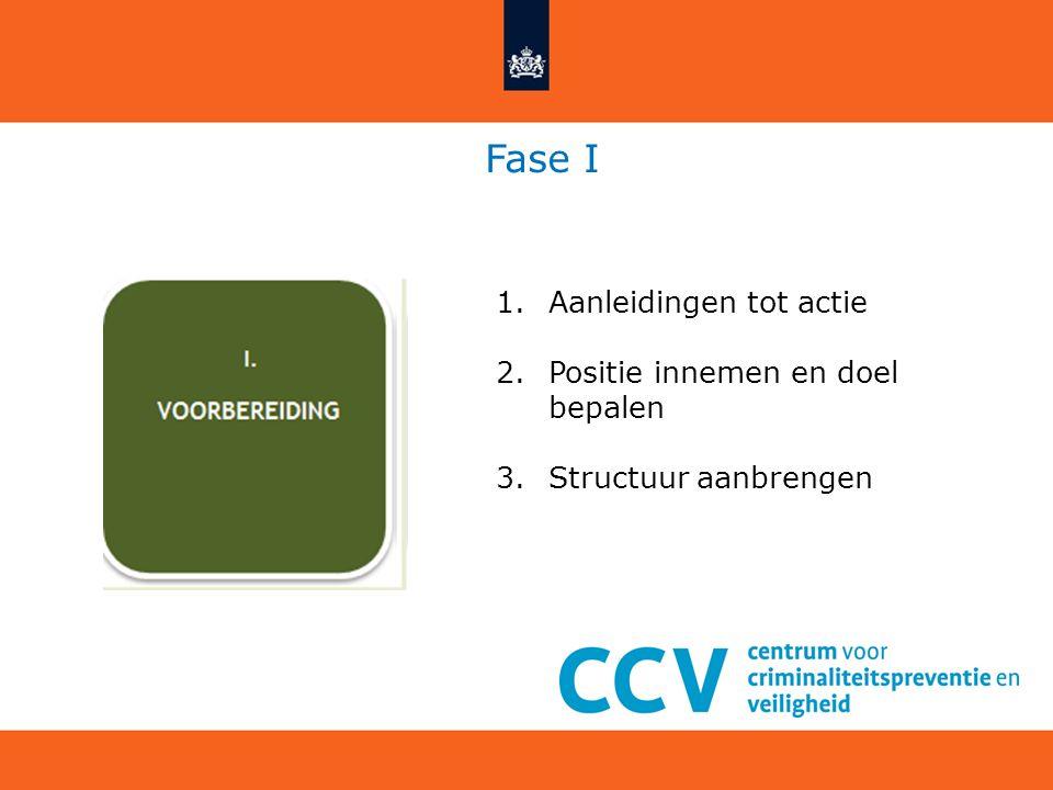 1.Aanleidingen tot actie 2.Positie innemen en doel bepalen 3.Structuur aanbrengen Fase I