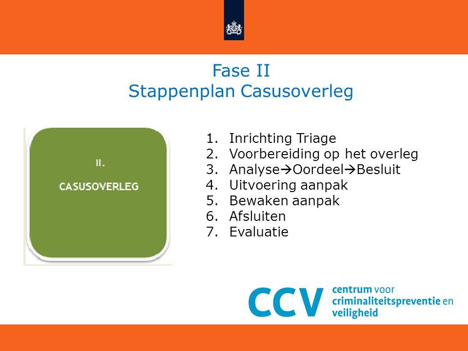 Fase II Stappenplan Casusoverleg 1.Inrichting Triage 2.Voorbereiding op het overleg 3.Analyse  Oordeel  Besluit 4.Uitvoering aanpak 5.Bewaken aanpak
