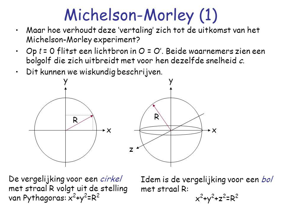 Michelson-Morley (1) Maar hoe verhoudt deze 'vertaling' zich tot de uitkomst van het Michelson-Morley experiment.