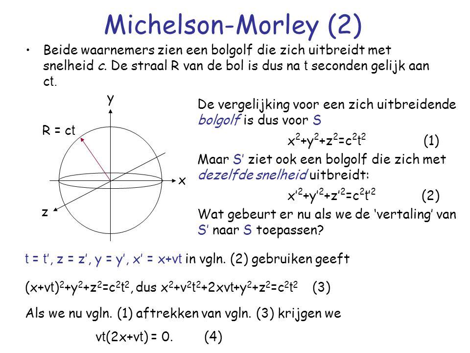 Michelson-Morley (2) Beide waarnemers zien een bolgolf die zich uitbreidt met snelheid c.