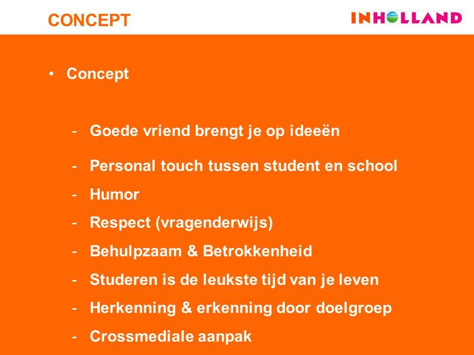 Uitingen -Poster …iets voor jou? -Banner Weet jij het al? -Extra invulling  Mini-site opendaginholland.nl icm.
