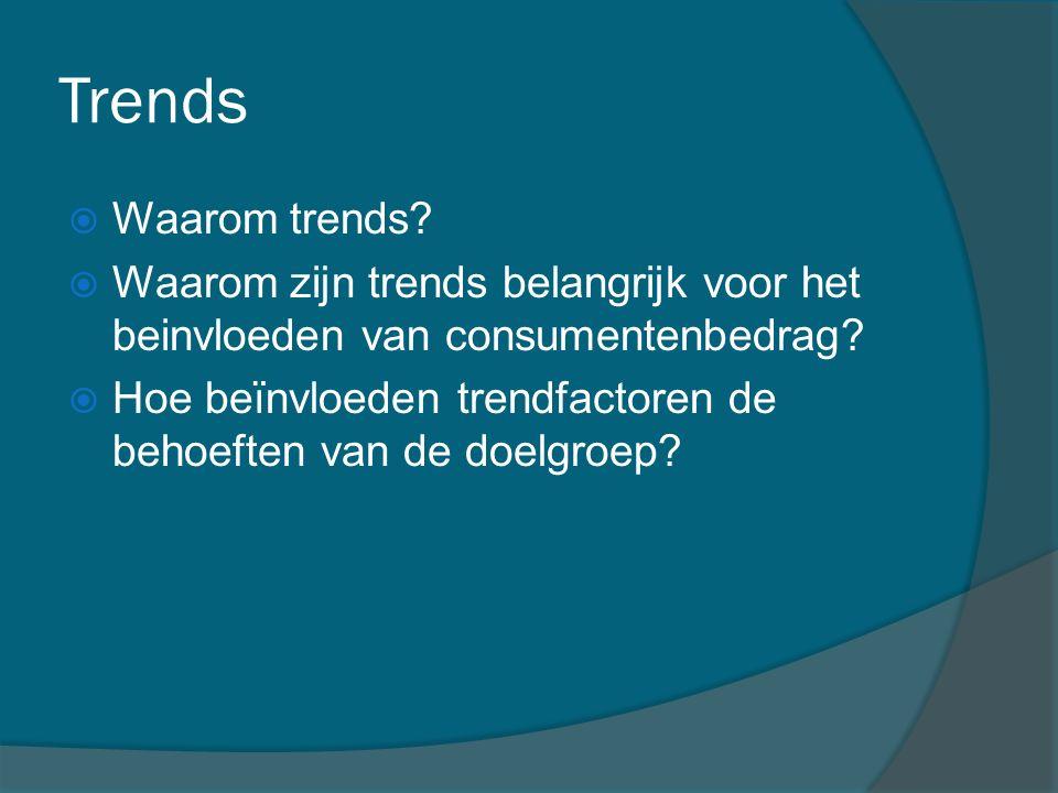 Trendfactoren