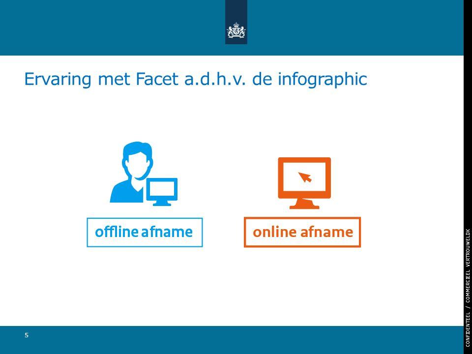 CONFIDENTEEL / COMMERCIEEL VERTROUWELIJK 6 Oriëntatie Op welke manier is de informatie over Facet verkregen.