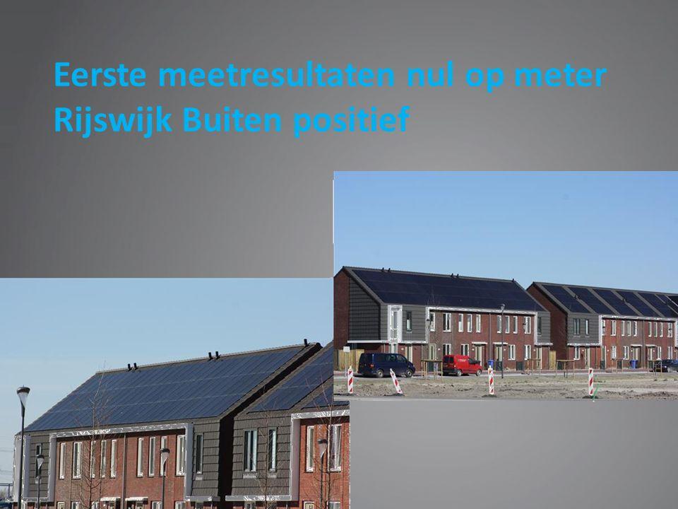 Eerste meetresultaten nul op meter Rijswijk Buiten positief