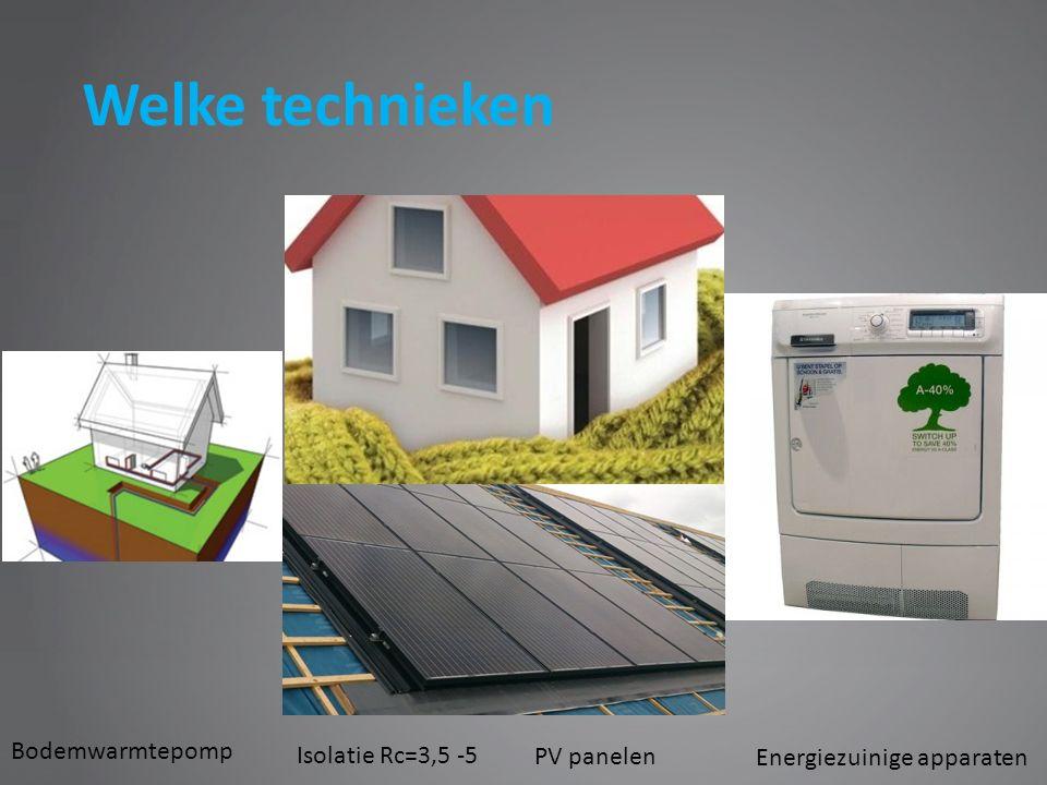 Welke technieken Bodemwarmtepomp Isolatie Rc=3,5 -5 PV panelen Energiezuinige apparaten
