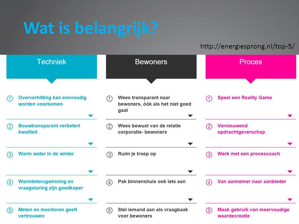 Wat is belangrijk? http://energiesprong.nl/top-5/