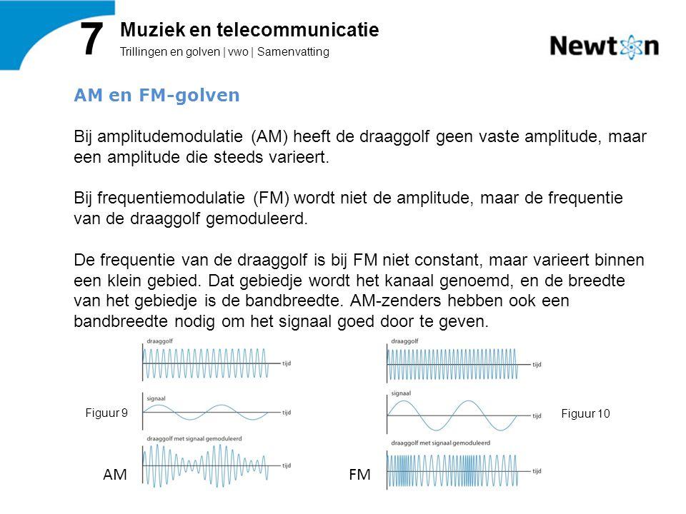 Trillingen en golven | vwo | Samenvatting 7 Muziek en telecommunicatie AM en FM-golven Bij amplitudemodulatie (AM) heeft de draaggolf geen vaste ampli