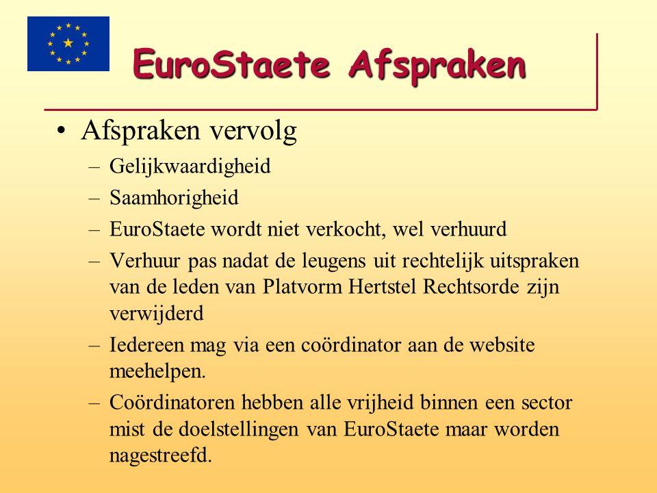 Opbouw EuroStaete Initiatieven, activiteiten, evenementen, congressen, symposia, excursies, Europese verkiezingen, Centrale Bank EuroStaete