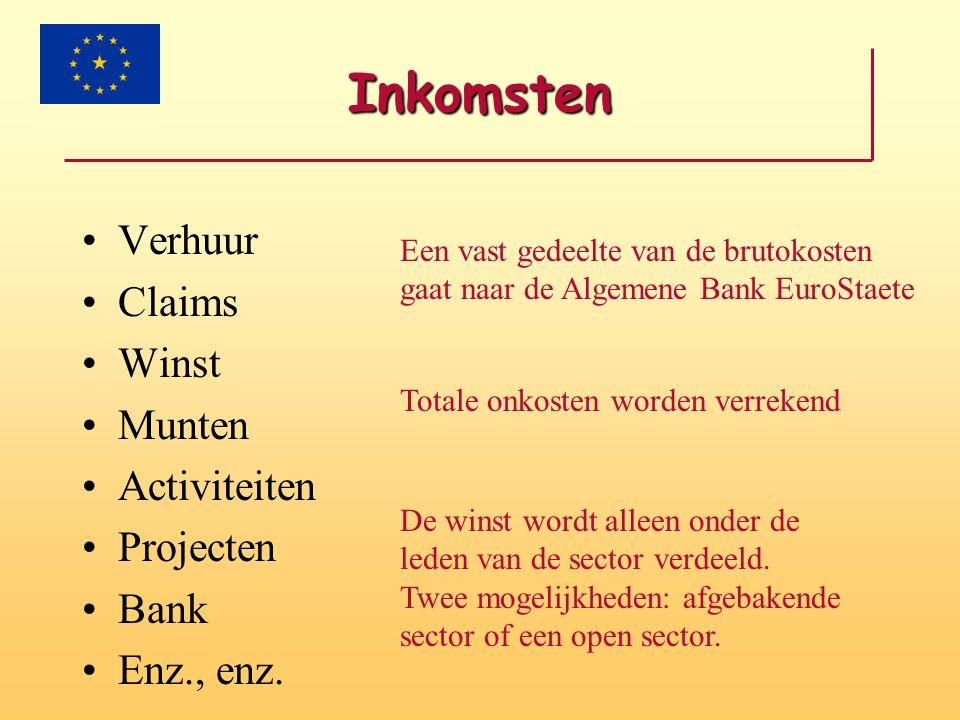 Inkomsten Bank Munten Projecten Casino Taxfree Uitzendbureau Handel Energie Reclame Enz