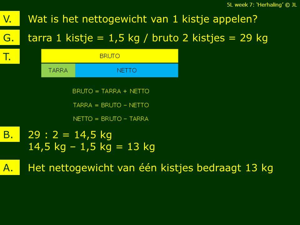 Wat is het nettogewicht van 1 kistje appelen V. tarra 1 kistje = 1,5 kg / bruto 2 kistjes = 29 kgG.