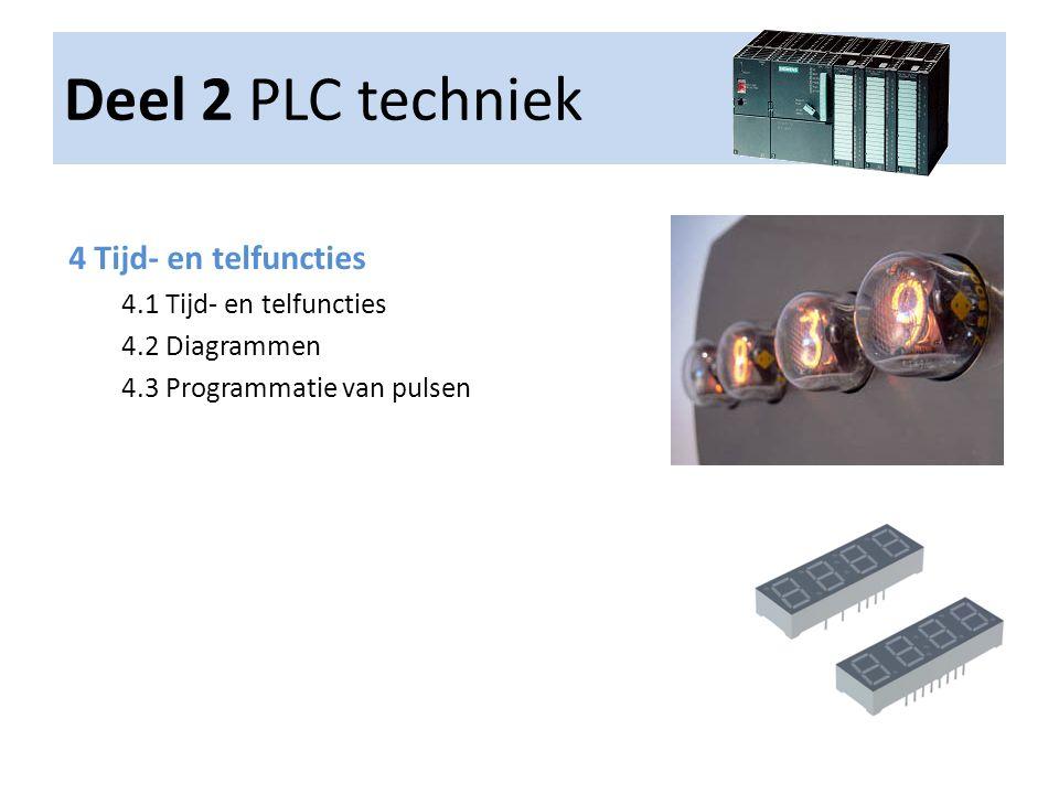 Deel 2 PLC techniek 4 Tijd- en telfuncties 4.1 Tijd- en telfuncties 4.2 Diagrammen 4.3 Programmatie van pulsen