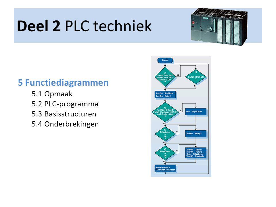 Deel 2 PLC techniek 5 Functiediagrammen 5.1 Opmaak 5.2 PLC-programma 5.3 Basisstructuren 5.4 Onderbrekingen
