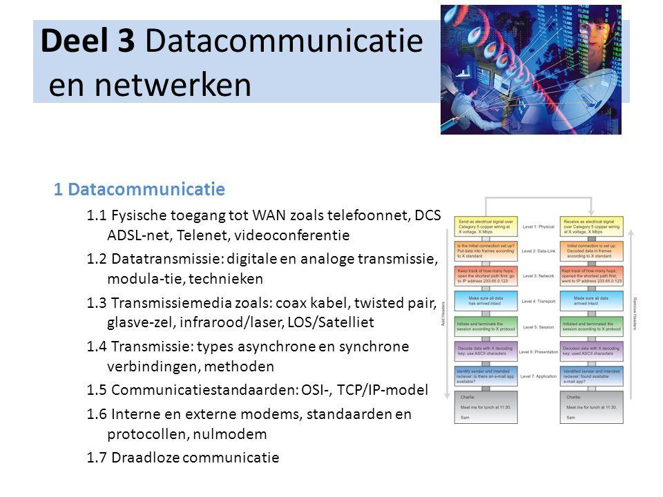 Deel 3 Datacommunicatie en netwerken 1 Datacommunicatie 1.1 Fysische toegang tot WAN zoals telefoonnet, DCS, ADSL-net, Telenet, videoconferentie 1.2 D