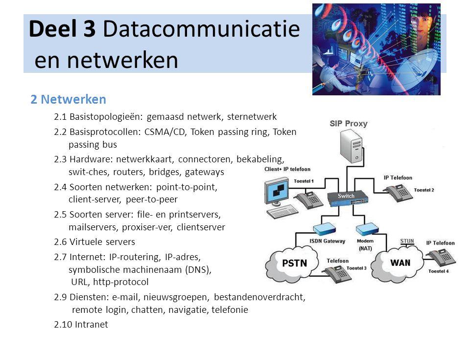 Deel 3 Datacommunicatie en netwerken 2 Netwerken 2.1 Basistopologieën: gemaasd netwerk, sternetwerk 2.2 Basisprotocollen: CSMA/CD, Token passing ring,