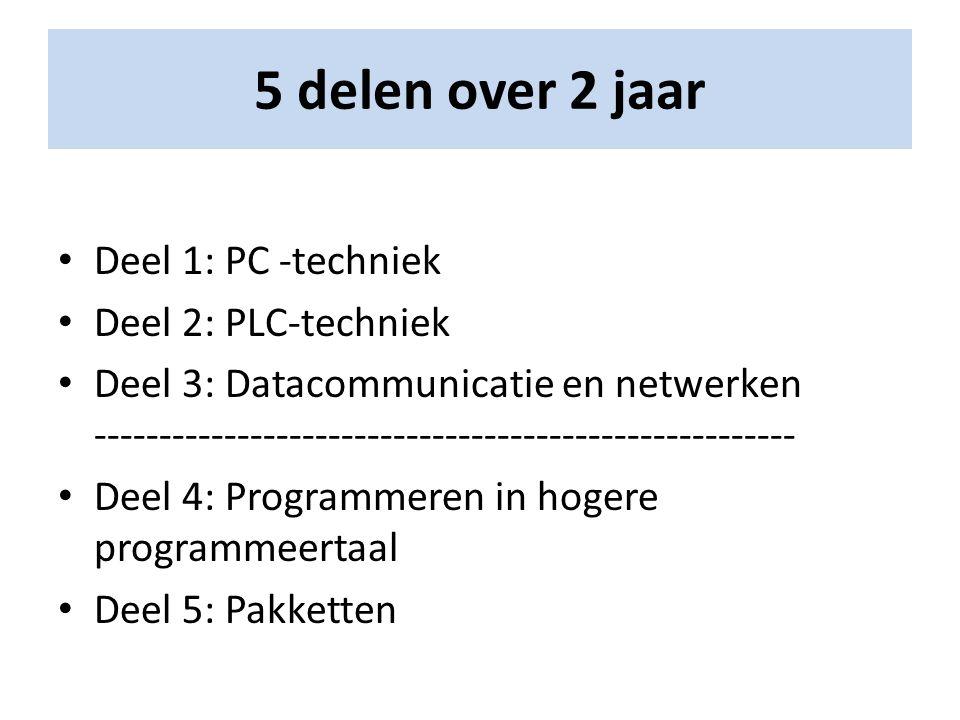 Samenvatting 5 delen over 2 jaar Deel 1: PC -techniek Deel 2: PLC-techniek Deel 3: Datacommunicatie en netwerken ------------------------------------------------------ Deel 4: Programmeren in hogere programmeertaal Deel 5: Pakketten Dus: veel leerstof en weinig lesuren => regelmatig studeren of anders…