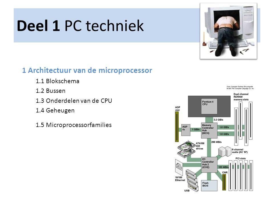 1 Architectuur van de microprocessor 1.1 Blokschema 1.2 Bussen 1.3 Onderdelen van de CPU 1.4 Geheugen 1.5 Microprocessorfamilies Deel 1 PC techniek
