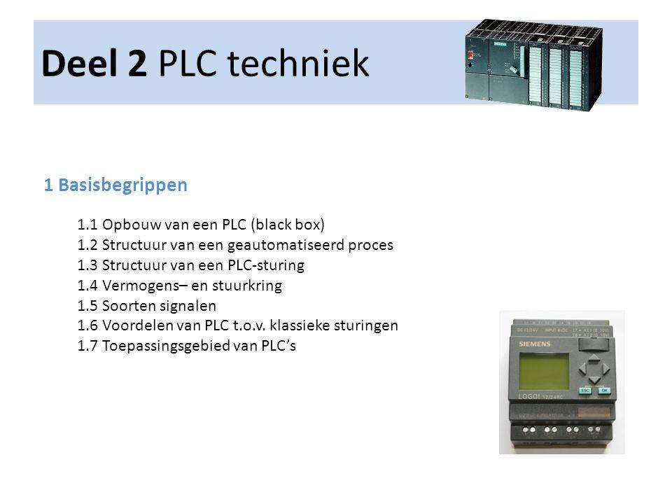 Deel 2 PLC techniek 1 Basisbegrippen 1.1 Opbouw van een PLC (black box) 1.2 Structuur van een geautomatiseerd proces 1.3 Structuur van een PLC-sturing