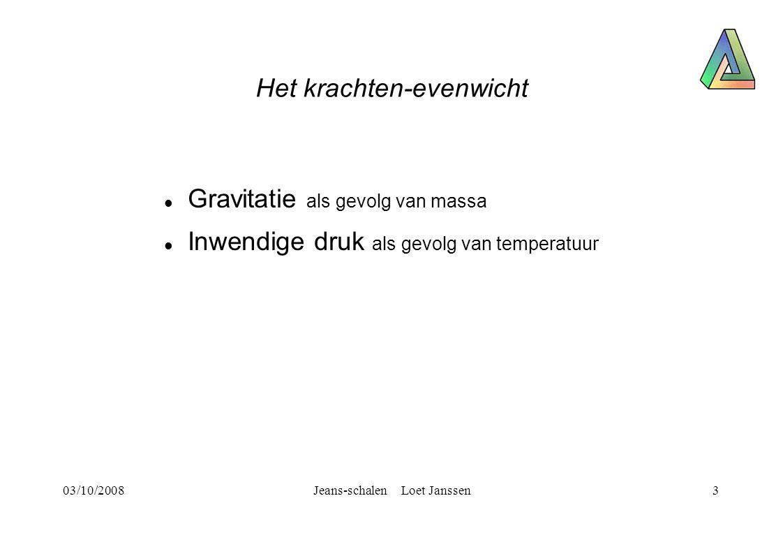 03/10/2008Jeans-schalen Loet Janssen4 De stervormingsfase (a->d)