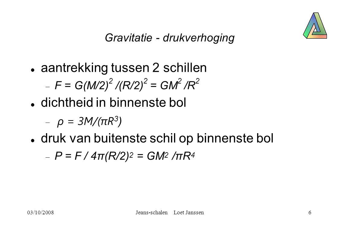 03/10/2008Jeans-schalen Loet Janssen6 Gravitatie - drukverhoging aantrekking tussen 2 schillen  F = G(M/2) 2 /(R/2) 2 = GM 2 /R 2 dichtheid in binnenste bol  ρ = 3M/(πR 3 ) druk van buitenste schil op binnenste bol  P = F / 4π(R/2) 2 = GM 2 /πR 4