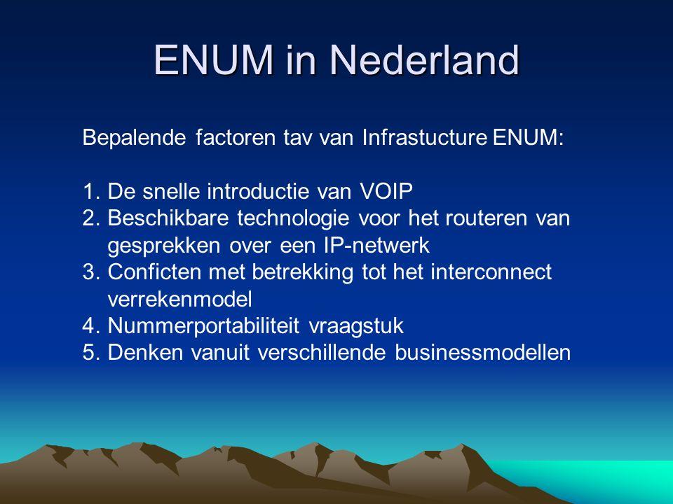 ENUM in Nederland Bepalende factoren tav van Infrastucture ENUM: 1.De snelle introductie van VOIP 2.Beschikbare technologie voor het routeren van gesp