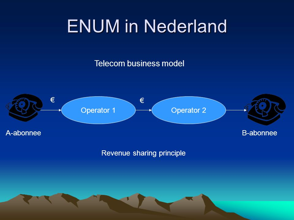 ENUM in Nederland Operator 1Operator 2 A-abonneeB-abonnee Revenue sharing principle € € Telecom business model