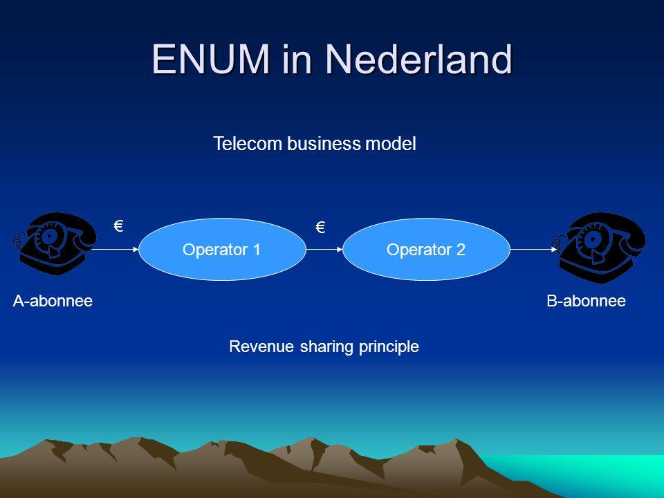 ENUM in Nederland De markt gelooft sterk in VOIP VOIP diensten staan in de markt of komen dit jaar nog in de markt De markt verwacht een kostprijs reductie van circa 70% De markt verwacht dat VOIP een belangrijke invloed zal gaan hebben op het business model van de operators van telefoonnetwerken De markt verwacht dat VOIP een driver zal zijn naar flat-rate telefonie De markt gebruikt voor de routering van de gesprekken in IP- netwerken altijd SIP als protocol Overall beeld in de markt betreffende VOIP