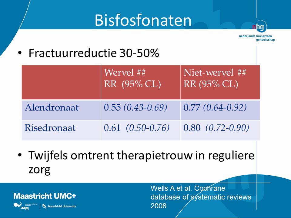 Netelenbos JC et al. ASBMR abstract 2009 Persistentie