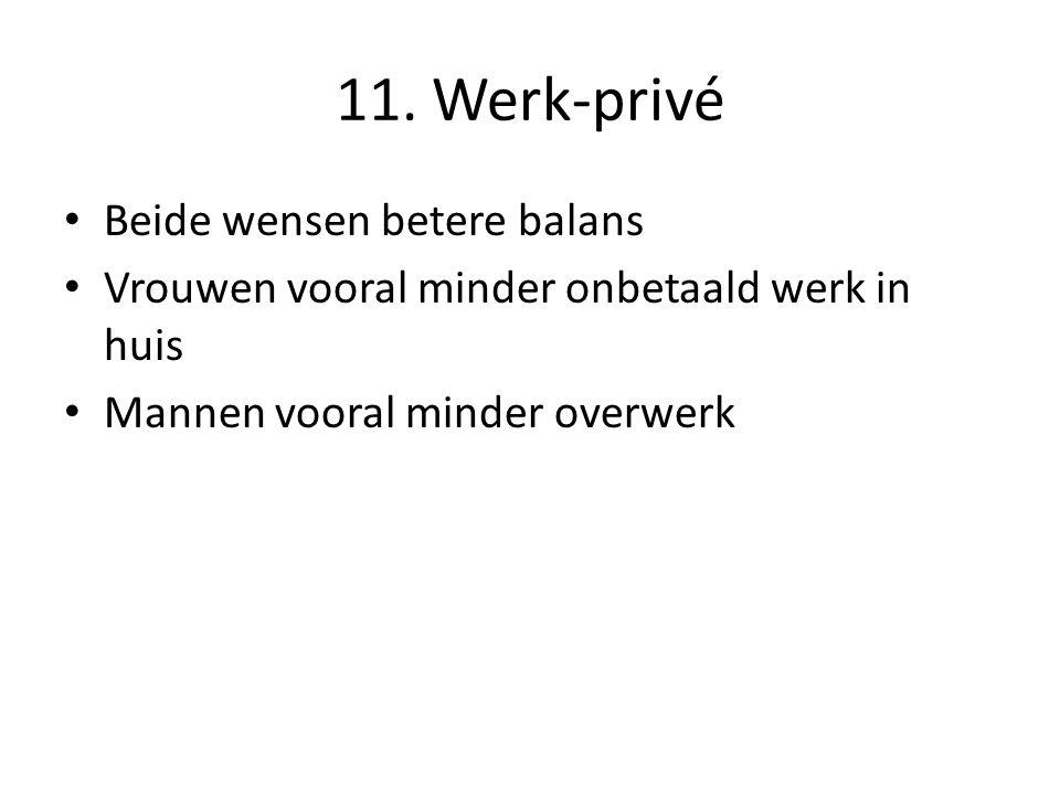 11. Werk-privé Beide wensen betere balans Vrouwen vooral minder onbetaald werk in huis Mannen vooral minder overwerk