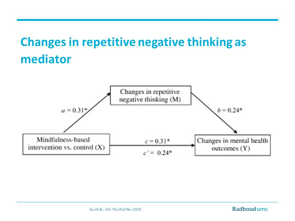 Changes in repetitive negative thinking as mediator Gu et al., Clin Psychol Rev 2015
