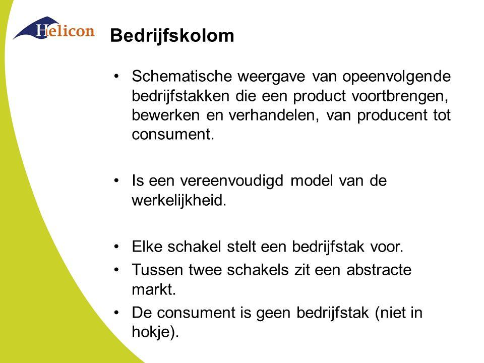 Bedrijfskolom Schematische weergave van opeenvolgende bedrijfstakken die een product voortbrengen, bewerken en verhandelen, van producent tot consumen
