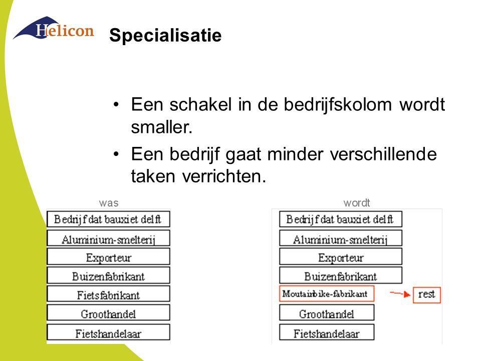 Specialisatie Een schakel in de bedrijfskolom wordt smaller. Een bedrijf gaat minder verschillende taken verrichten.