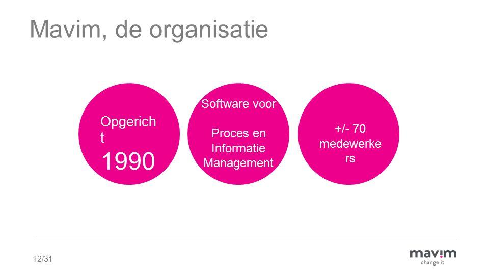 12/31 Opgerich t 1990 Mavim, de organisatie Software voor Proces en Informatie Management +/- 70 medewerke rs