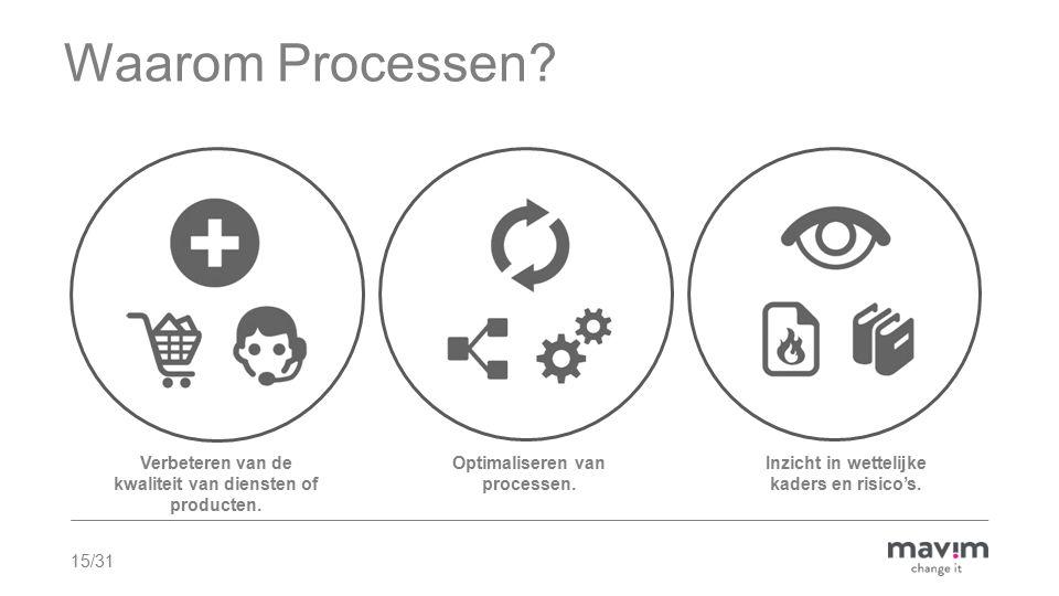 15/31 Verbeteren van de kwaliteit van diensten of producten. Optimaliseren van processen. Inzicht in wettelijke kaders en risico's. Waarom Processen?