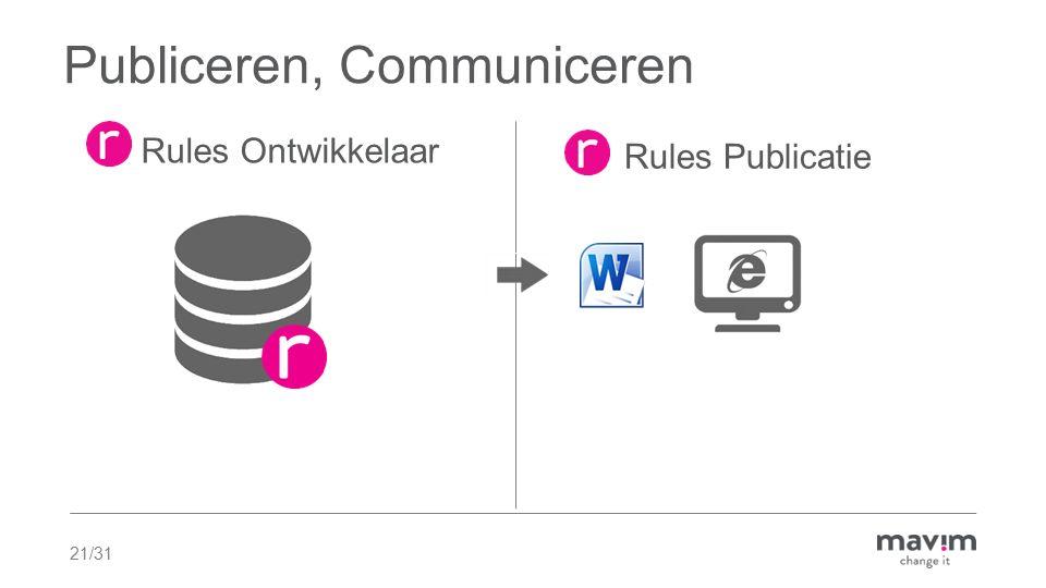 21/31 Publiceren, Communiceren Rules Ontwikkelaar Rules Publicatie