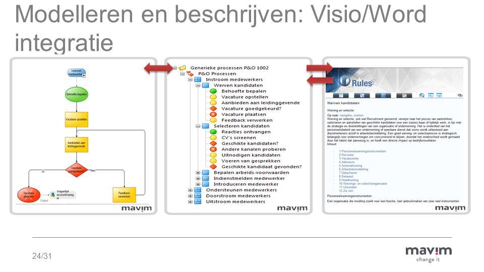 24/31 Modelleren en beschrijven: Visio/Word integratie