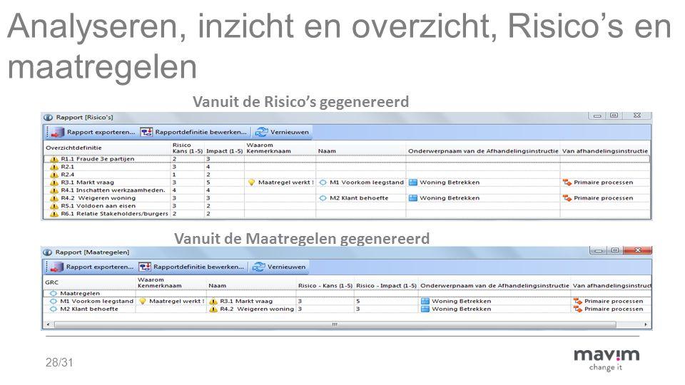 28/31 Analyseren, inzicht en overzicht, Risico's en maatregelen Vanuit de Maatregelen gegenereerd Vanuit de Risico's gegenereerd