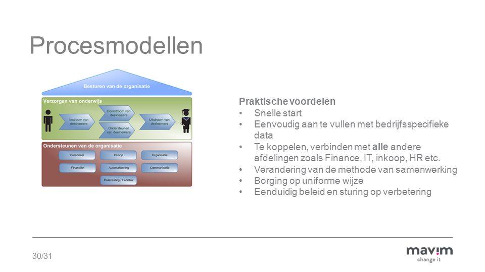 30/31 Procesmodellen Praktische voordelen Snelle start Eenvoudig aan te vullen met bedrijfsspecifieke data Te koppelen, verbinden met alle andere afdelingen zoals Finance, IT, inkoop, HR etc.