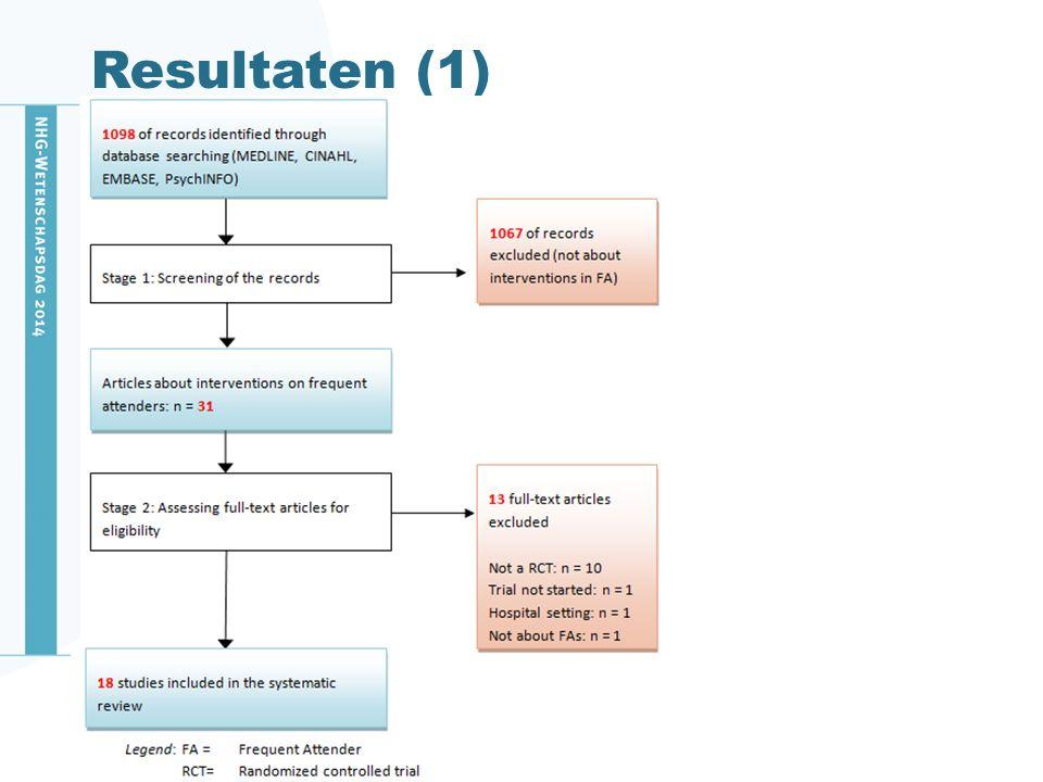 Bronnen [1] Smits FT, Brouwer HJ, ter Riet G, van Weert HC.