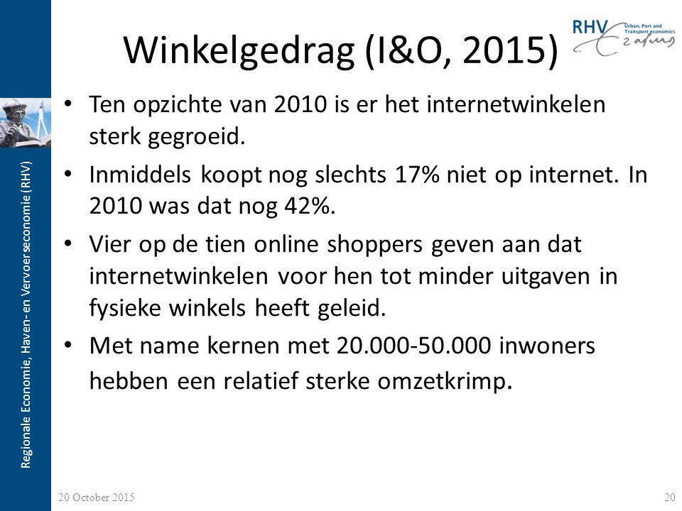 Regionale Economie, Haven- en Vervoerseconomie (RHV) Winkelgedrag (I&O, 2015) Ten opzichte van 2010 is er het internetwinkelen sterk gegroeid. Inmidde
