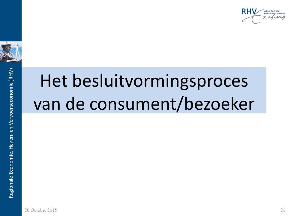 Regionale Economie, Haven- en Vervoerseconomie (RHV) Het besluitvormingsproces van de consument/bezoeker 20 October 201521
