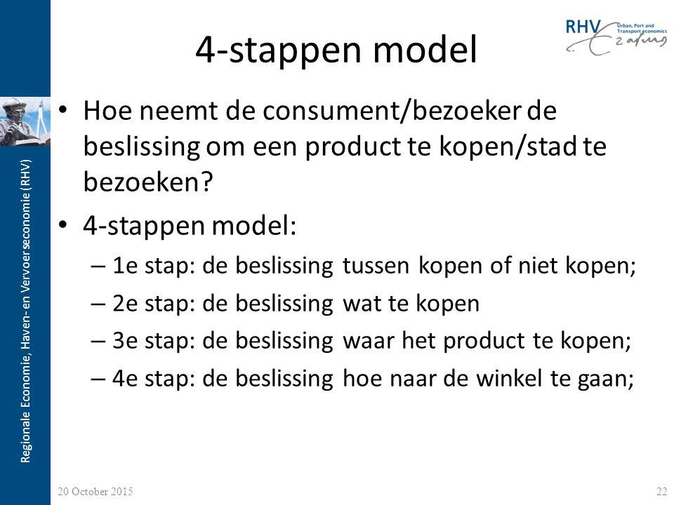 Regionale Economie, Haven- en Vervoerseconomie (RHV) 4-stappen model Hoe neemt de consument/bezoeker de beslissing om een product te kopen/stad te bez